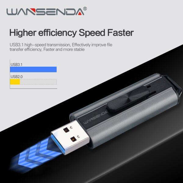 Wansenda USB Flash Drives High Speed USB 3.0/3.1 Pen drive 1TB 512GB 256GB 128GB 64GB 32GB 16GB Pendrives Creative Memory Stick